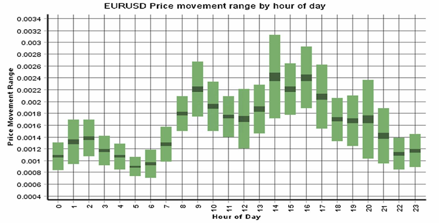 cenové pohyby